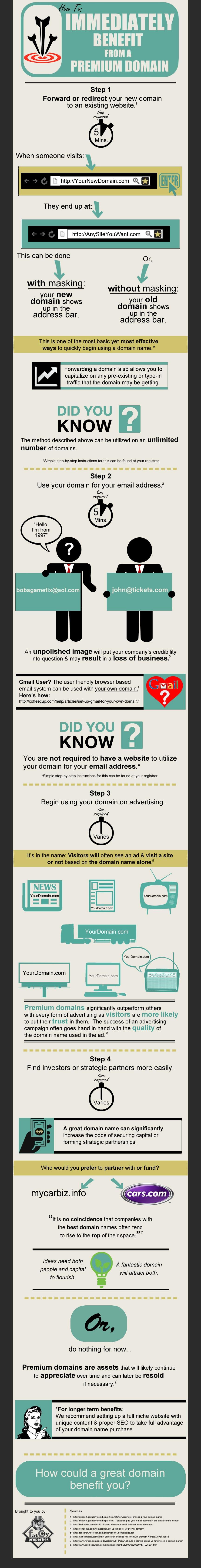 infographic-premium-domain-benefits